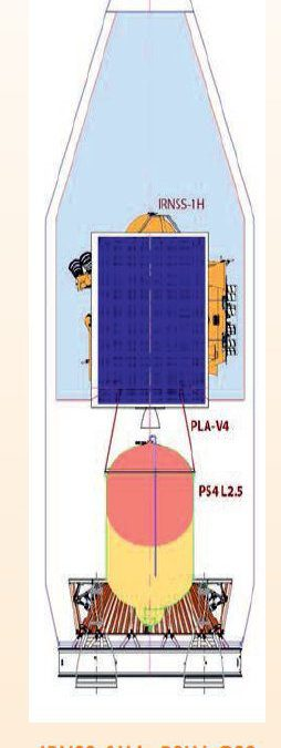 PSLV failure: Pyro failure doomed fairing separation trapping IRNSS-1H inside fairing