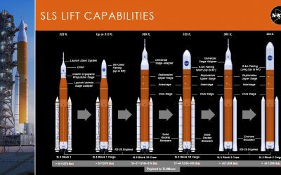 IAC 2018 Bremen: SLS Block I future is assured as ICPS and later EUS improvements planned